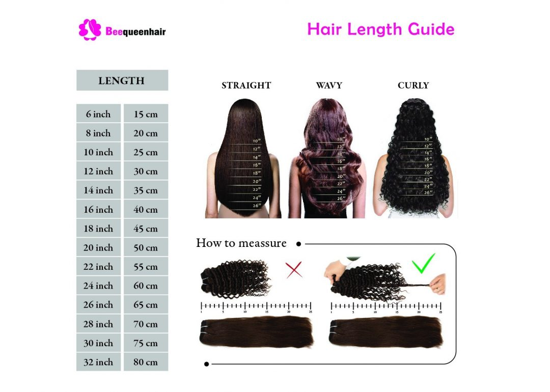 Hair Extension Length Chart In Inches