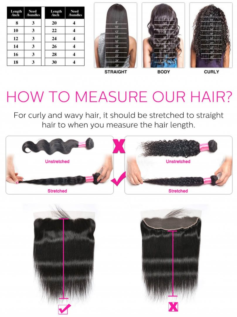 How Many Bundles For Full Sew In With Closure