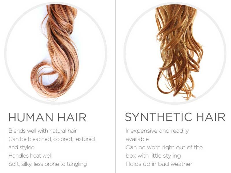 Types Of Hair Weaves
