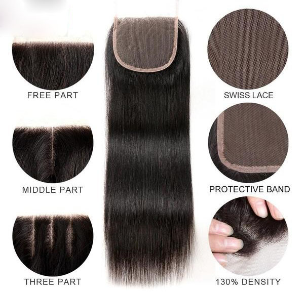 What Are The Best Lace Closures
